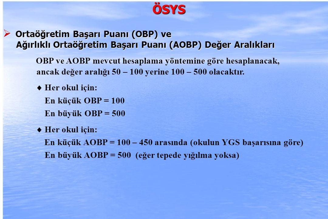 ÖSYS Ortaöğretim Başarı Puanı (OBP) ve