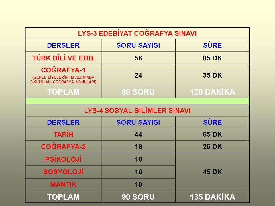TOPLAM 80 SORU 120 DAKİKA 90 SORU 135 DAKİKA