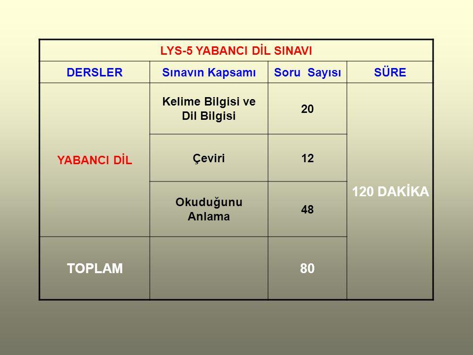 LYS-5 YABANCI DİL SINAVI Kelime Bilgisi ve Dil Bilgisi