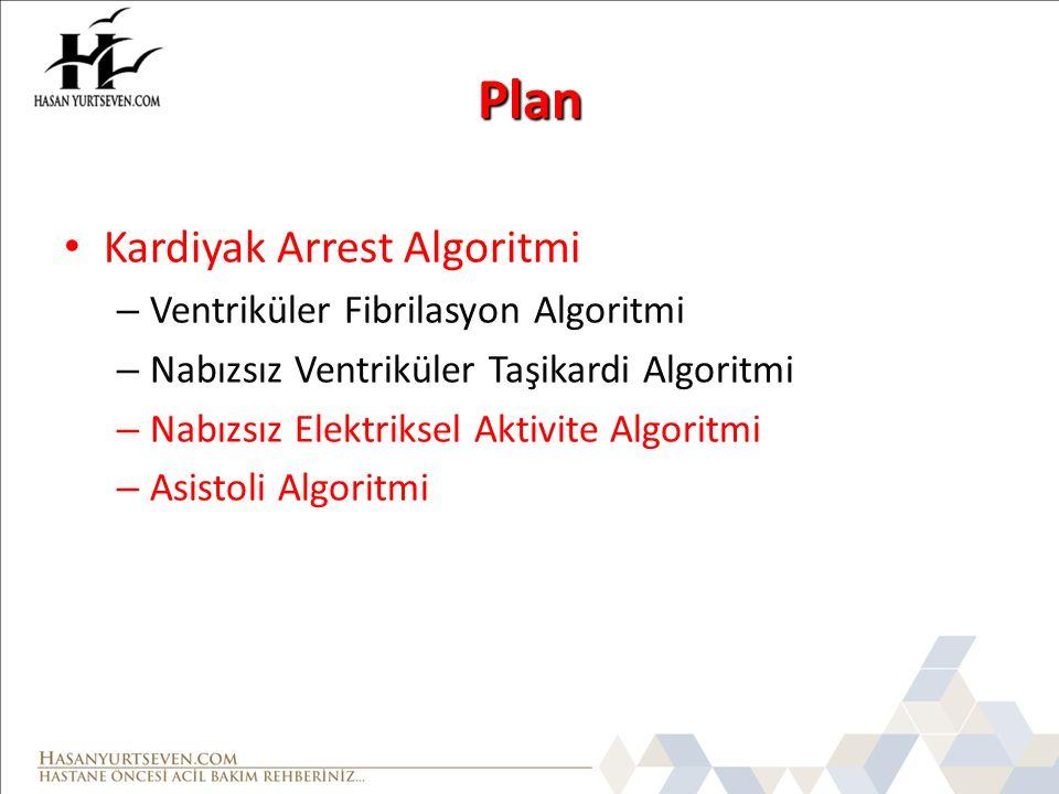 Plan Kardiyak Arrest Algoritmi Ventriküler Fibrilasyon Algoritmi