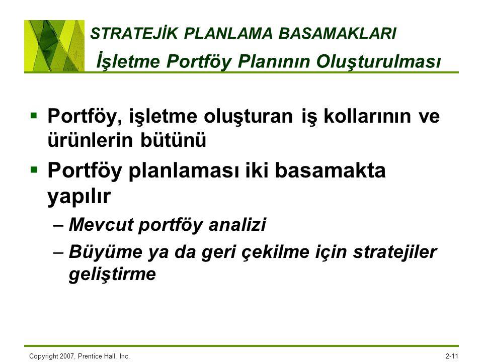 STRATEJİK PLANLAMA BASAMAKLARI İşletme Portföy Planının Oluşturulması