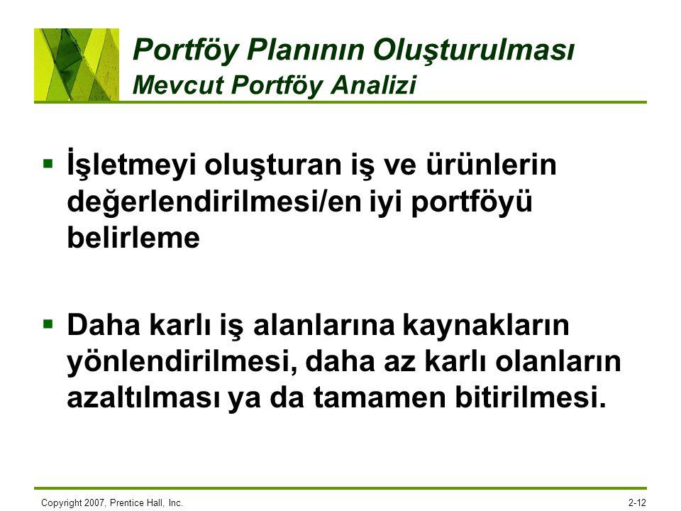 Portföy Planının Oluşturulması Mevcut Portföy Analizi