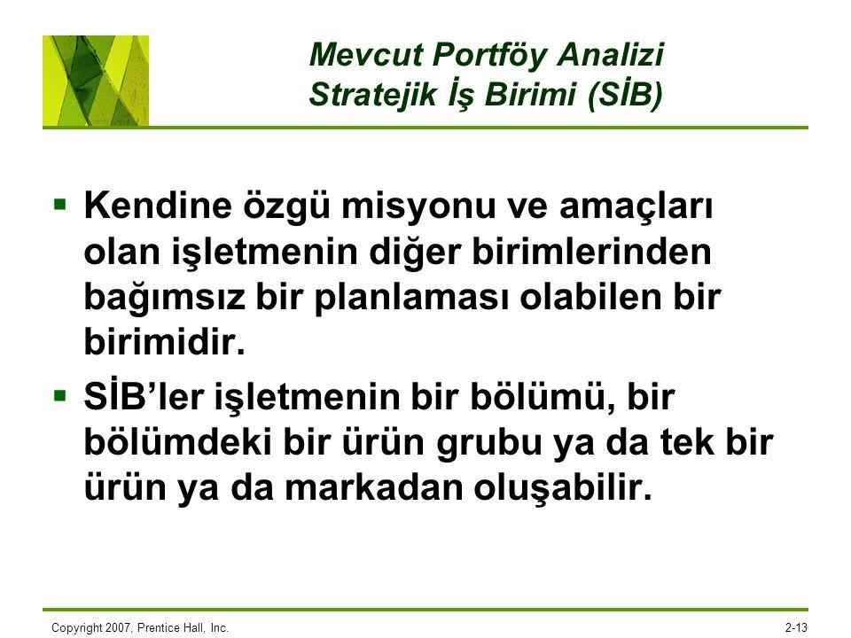 Mevcut Portföy Analizi Stratejik İş Birimi (SİB)