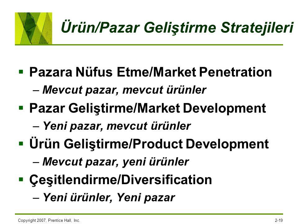Ürün/Pazar Geliştirme Stratejileri