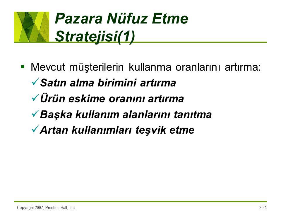 Pazara Nüfuz Etme Stratejisi(1)