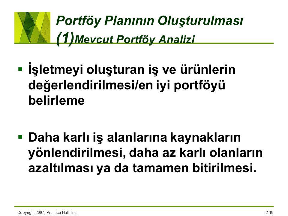 Portföy Planının Oluşturulması (1)Mevcut Portföy Analizi