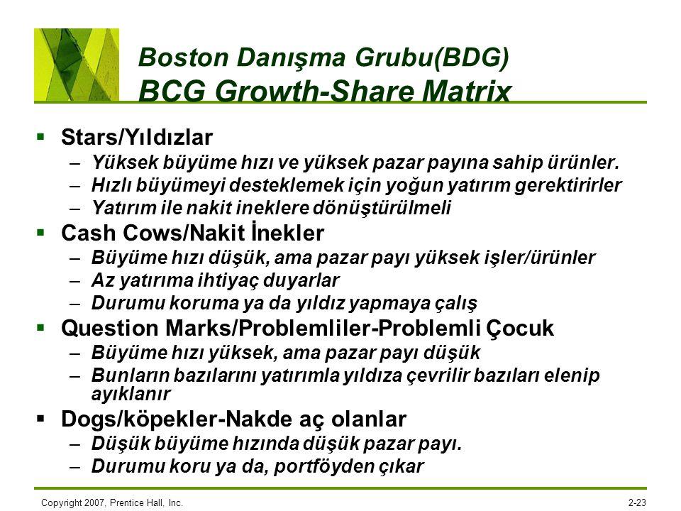Boston Danışma Grubu(BDG) BCG Growth-Share Matrix