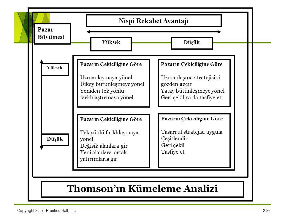 Nispi Rekabet Avantajı Thomson'ın Kümeleme Analizi
