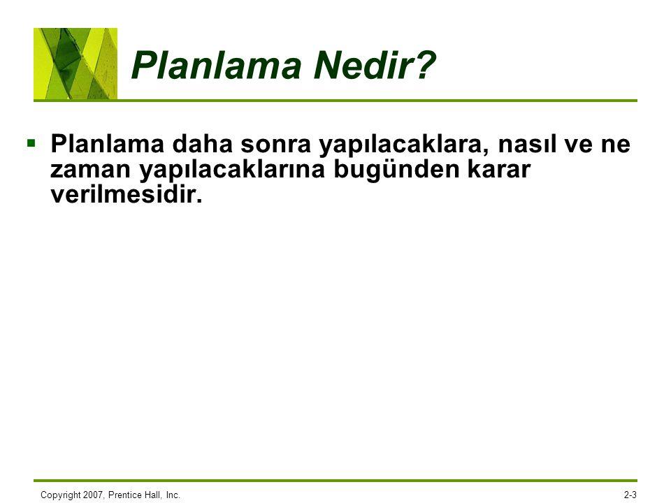 Planlama Nedir Planlama daha sonra yapılacaklara, nasıl ve ne zaman yapılacaklarına bugünden karar verilmesidir.