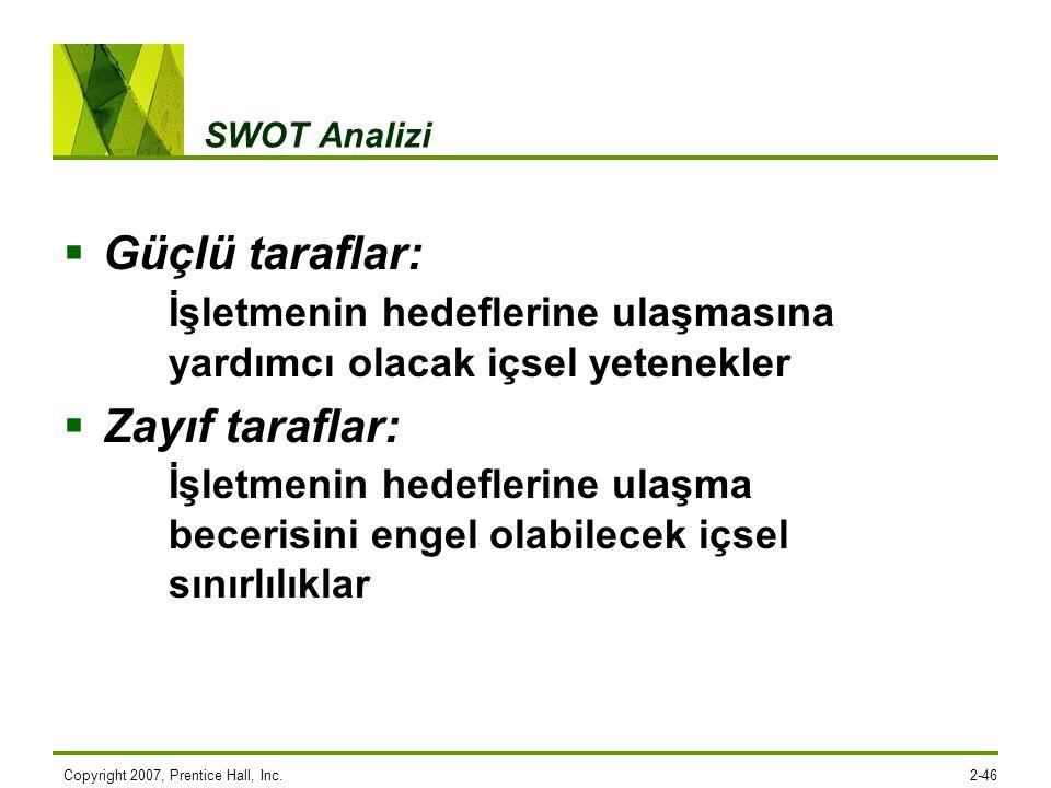 SWOT Analizi Güçlü taraflar: İşletmenin hedeflerine ulaşmasına yardımcı olacak içsel yetenekler.