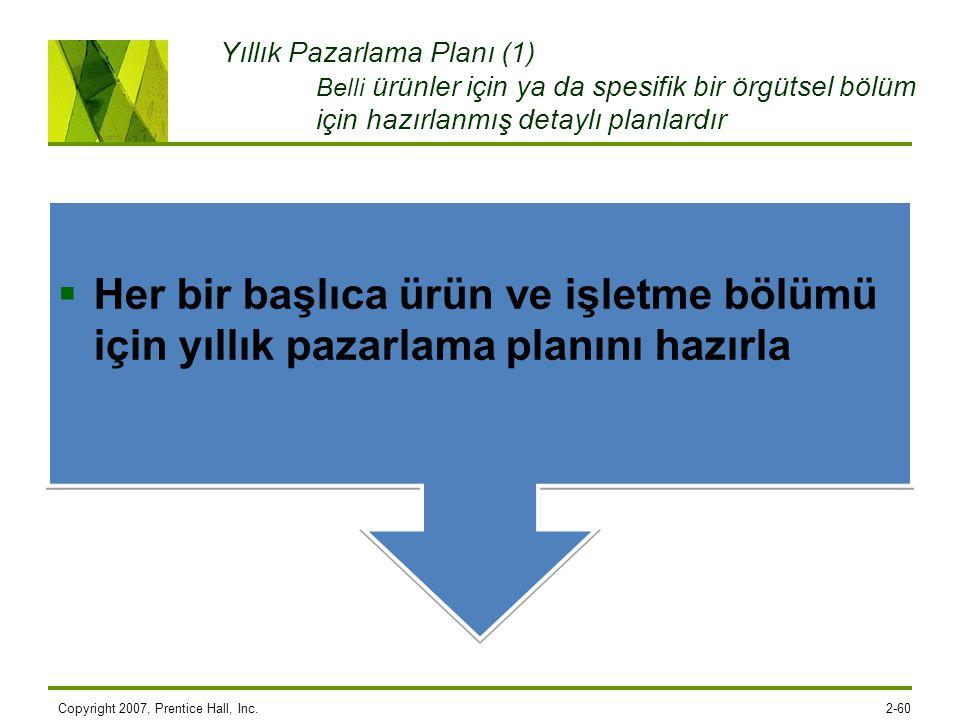 Yıllık Pazarlama Planı (1)