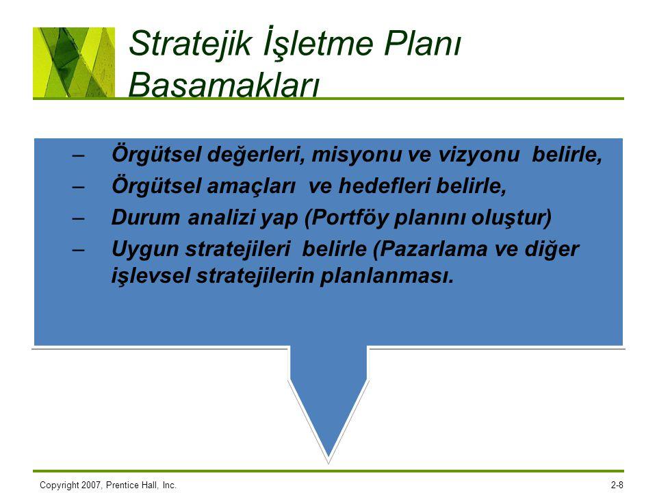 Stratejik İşletme Planı Basamakları