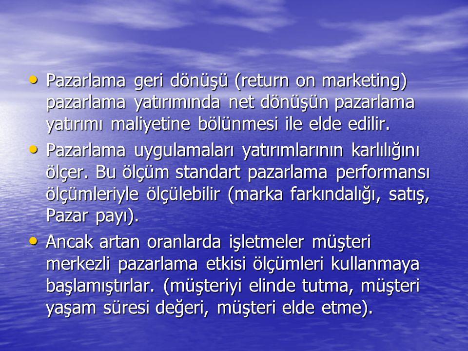 Pazarlama geri dönüşü (return on marketing) pazarlama yatırımında net dönüşün pazarlama yatırımı maliyetine bölünmesi ile elde edilir.