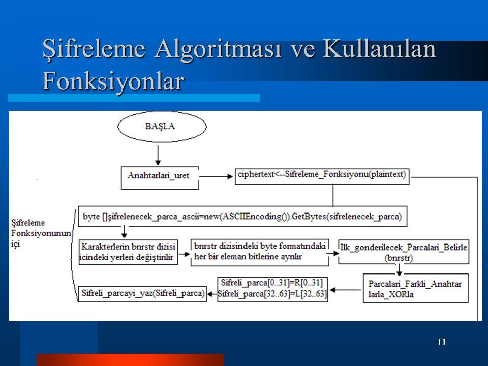 Şifreleme Algoritması ve Kullanılan Fonksiyonlar
