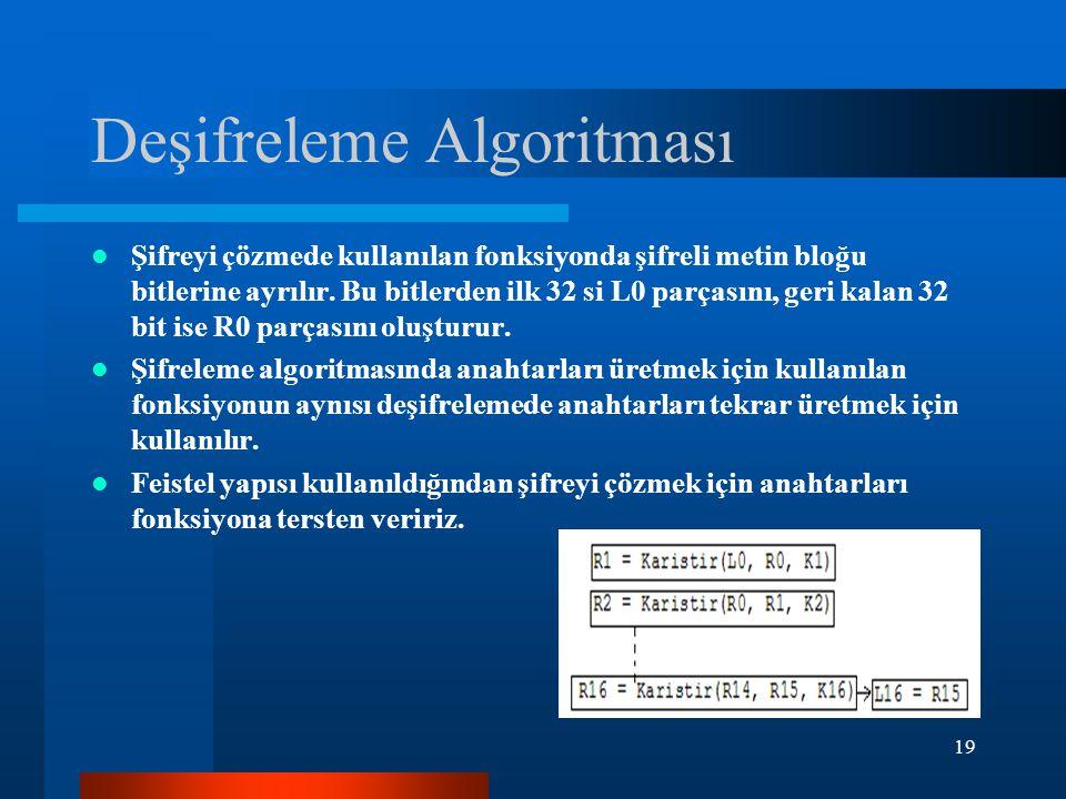 Deşifreleme Algoritması