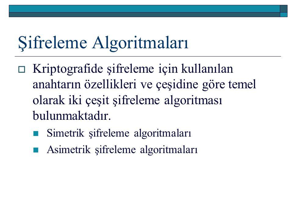 Şifreleme Algoritmaları