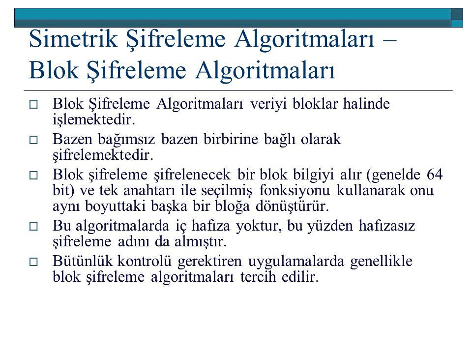 Simetrik Şifreleme Algoritmaları – Blok Şifreleme Algoritmaları