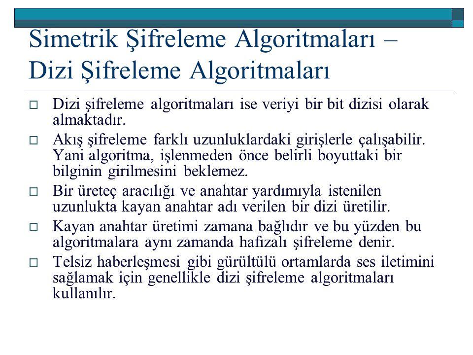Simetrik Şifreleme Algoritmaları – Dizi Şifreleme Algoritmaları