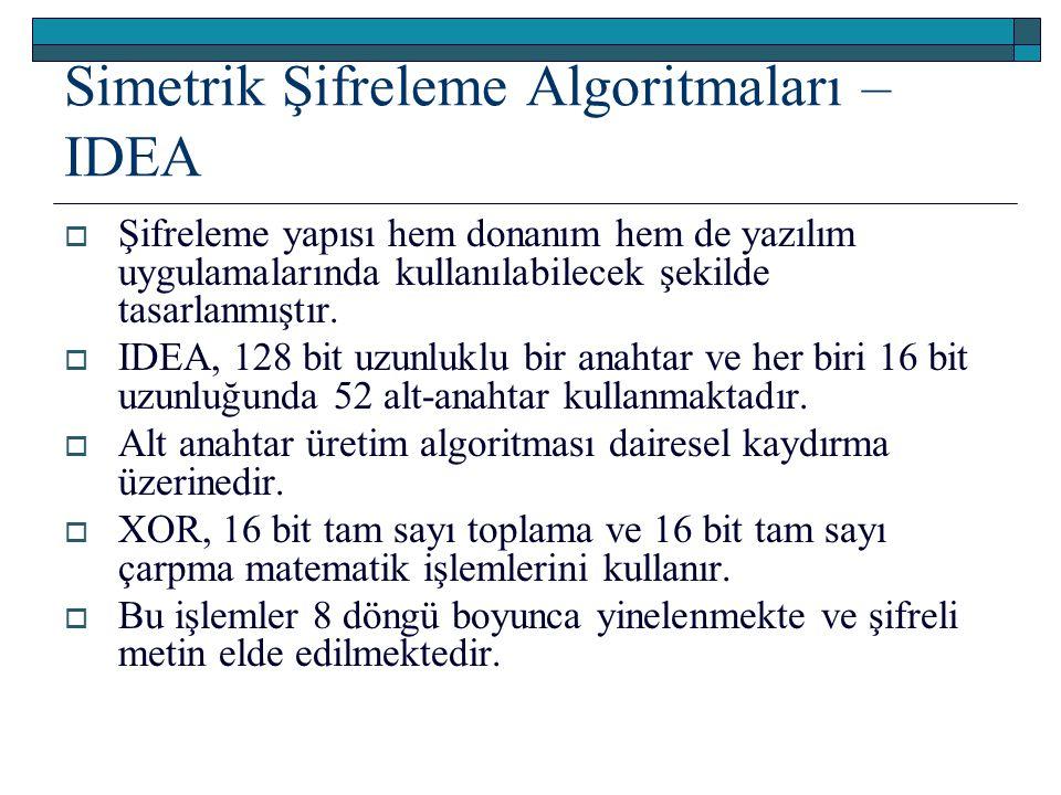 Simetrik Şifreleme Algoritmaları – IDEA
