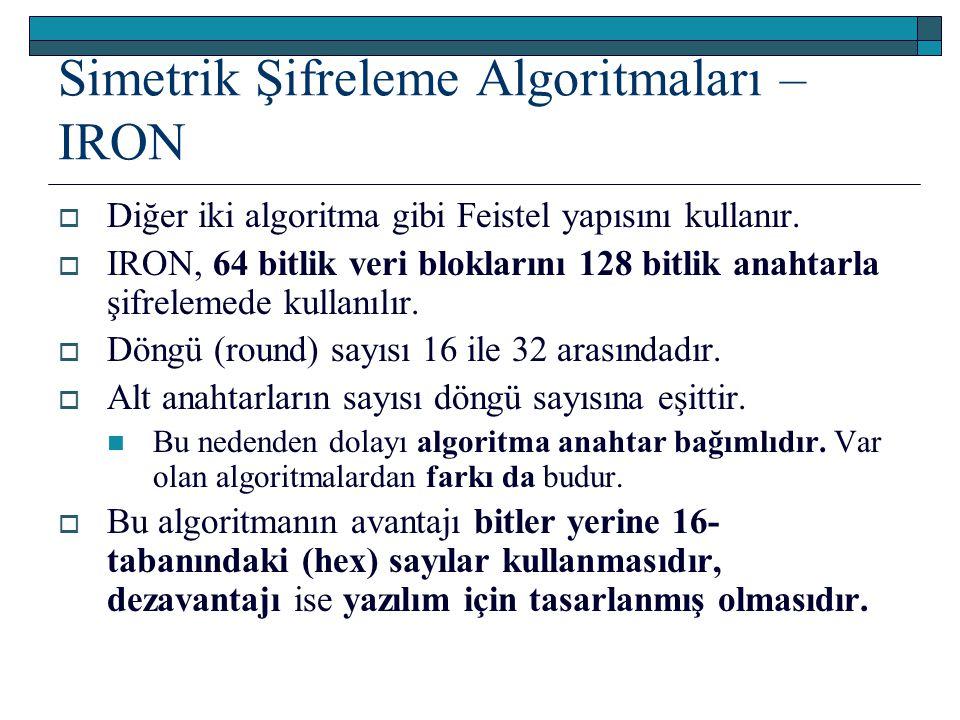 Simetrik Şifreleme Algoritmaları – IRON