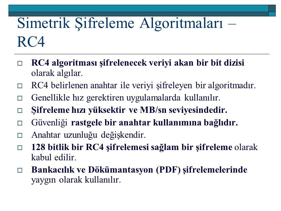 Simetrik Şifreleme Algoritmaları – RC4