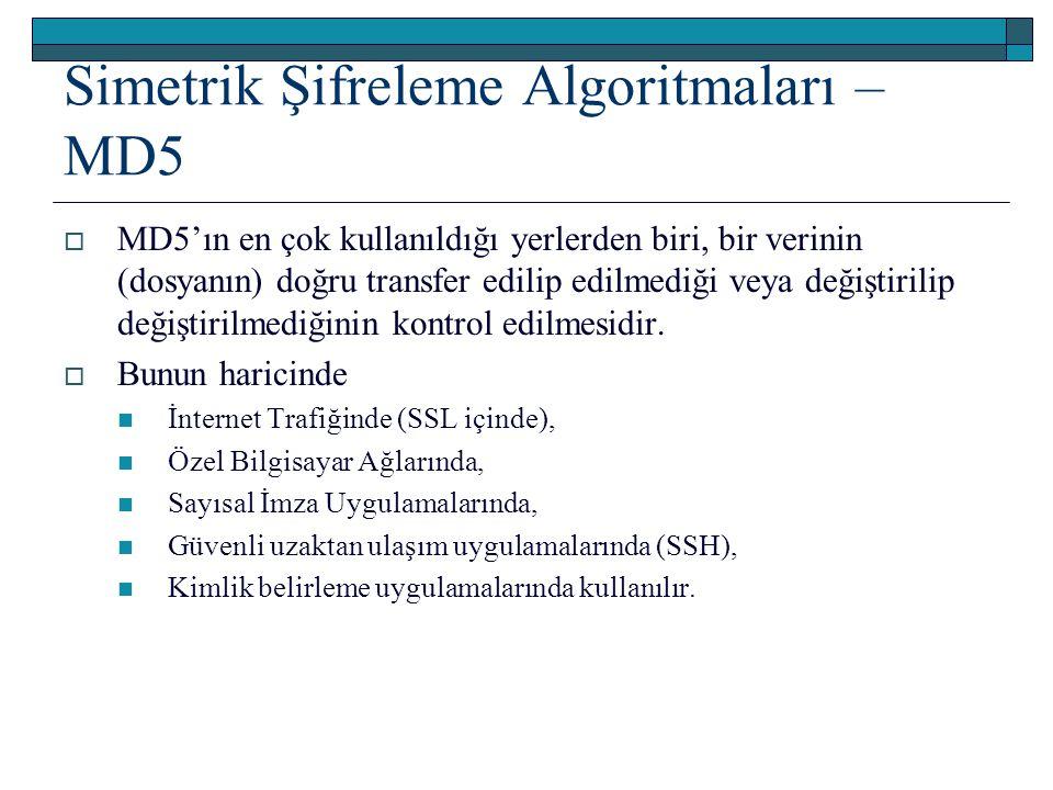 Simetrik Şifreleme Algoritmaları – MD5