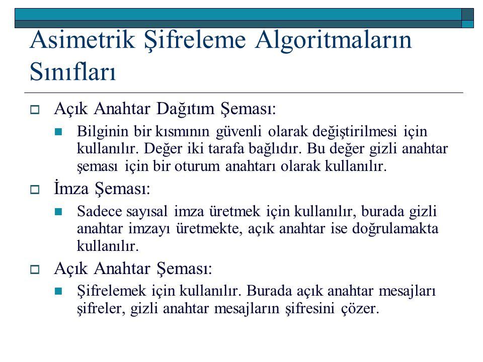 Asimetrik Şifreleme Algoritmaların Sınıfları