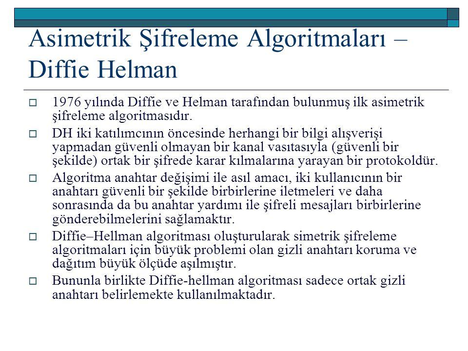 Asimetrik Şifreleme Algoritmaları – Diffie Helman
