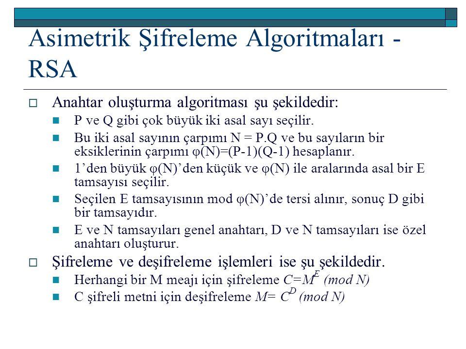 Asimetrik Şifreleme Algoritmaları - RSA