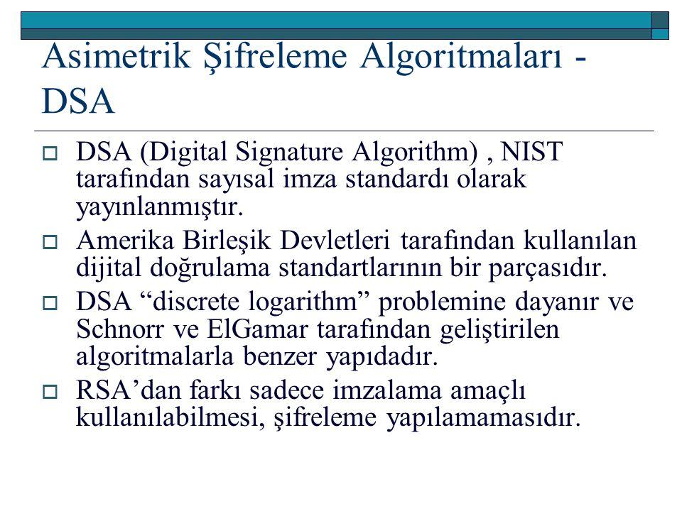 Asimetrik Şifreleme Algoritmaları - DSA