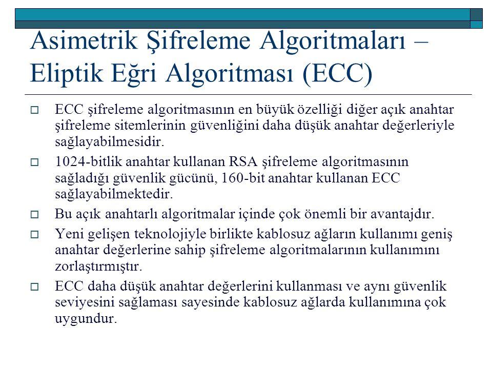 Asimetrik Şifreleme Algoritmaları – Eliptik Eğri Algoritması (ECC)