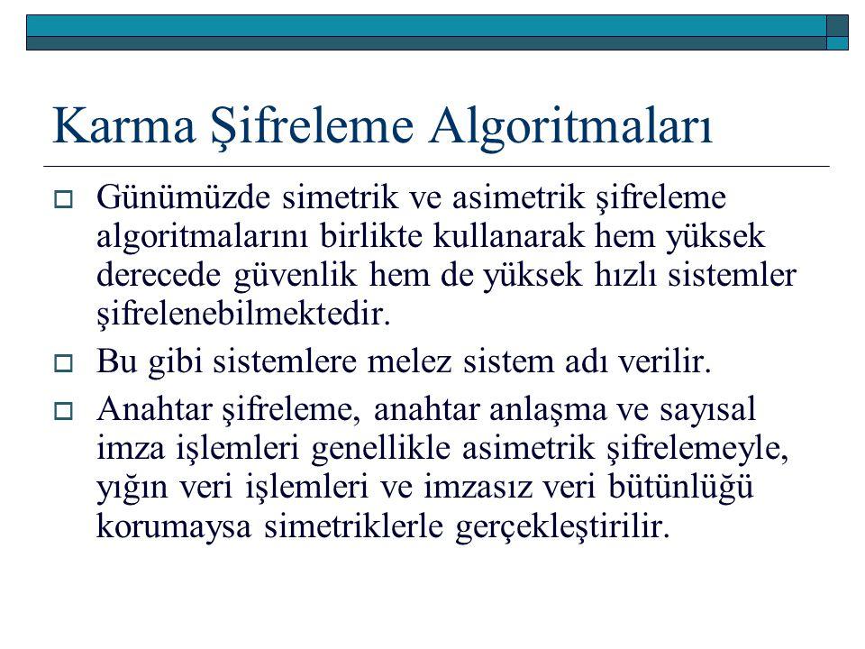 Karma Şifreleme Algoritmaları