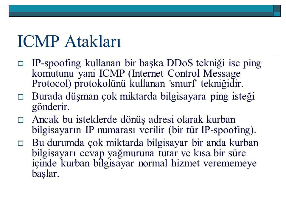 ICMP Atakları