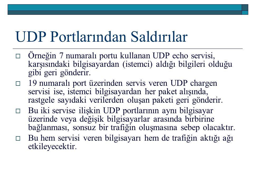 UDP Portlarından Saldırılar