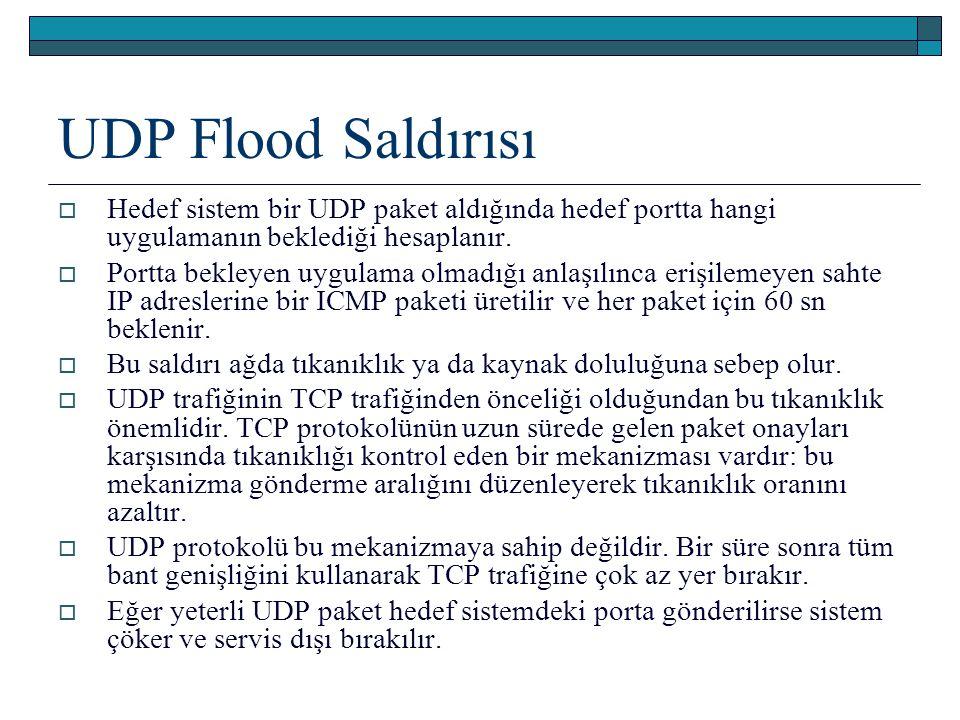 UDP Flood Saldırısı Hedef sistem bir UDP paket aldığında hedef portta hangi uygulamanın beklediği hesaplanır.
