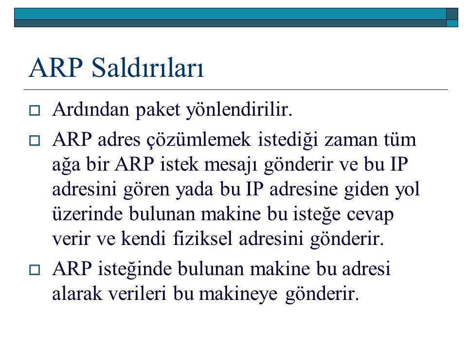 ARP Saldırıları Ardından paket yönlendirilir.