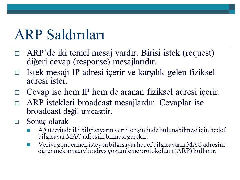 ARP Saldırıları ARP'de iki temel mesaj vardır. Birisi istek (request) diğeri cevap (response) mesajlarıdır.