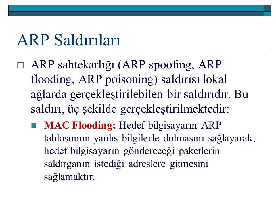 ARP Saldırıları