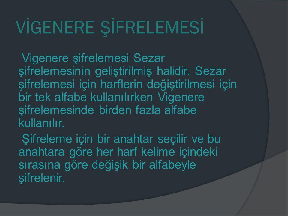 VİGENERE ŞİFRELEMESİ