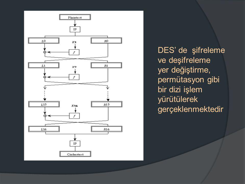 DES' de şifreleme ve deşifreleme yer değiştirme, permütasyon gibi bir dizi işlem yürütülerek gerçeklenmektedir