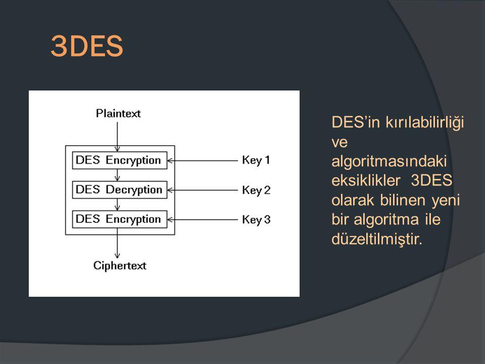3DES DES'in kırılabilirliği ve algoritmasındaki eksiklikler 3DES olarak bilinen yeni bir algoritma ile düzeltilmiştir.