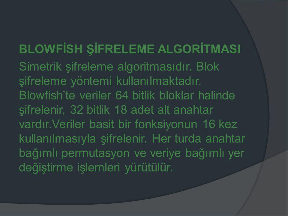 BLOWFİSH ŞİFRELEME ALGORİTMASI Simetrik şifreleme algoritmasıdır
