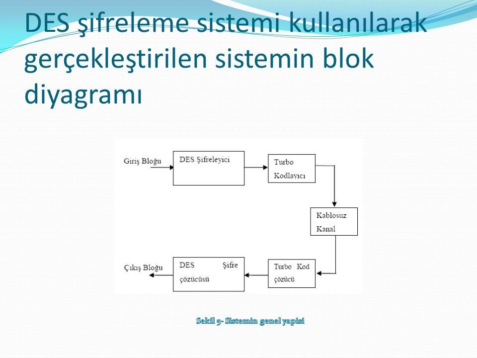 Sekil 5- Sistemin genel yapisi