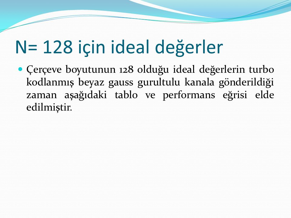 N= 128 için ideal değerler
