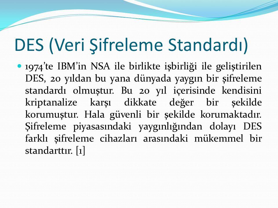 DES (Veri Şifreleme Standardı)