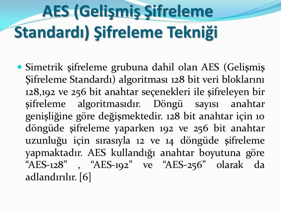 AES (Gelişmiş Şifreleme Standardı) Şifreleme Tekniği