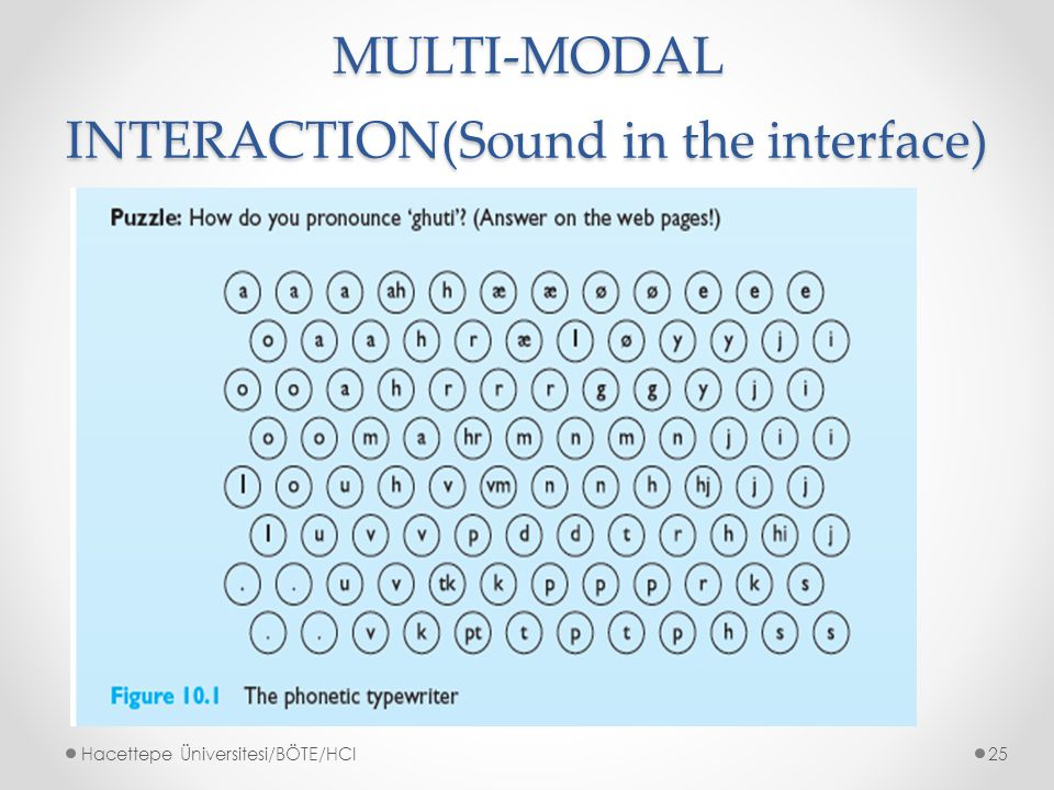 MULTI-MODAL INTERACTION(Sound in the interface)