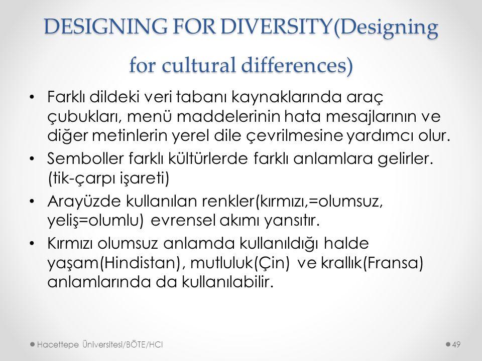 DESIGNING FOR DIVERSITY(Designing for cultural differences)