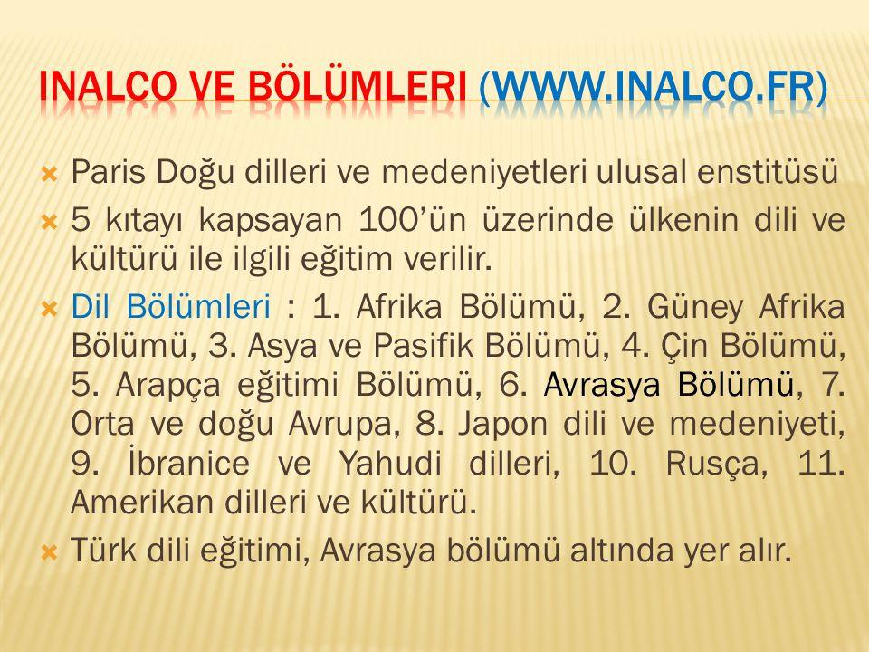 INALCO ve bölümlerI (www.InalcO.fr)