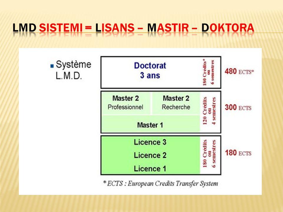 LMD sIstemI = Lisans – mastIr – doktora